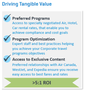 /_uploads/images/business_travel/driving-tangible-value.png